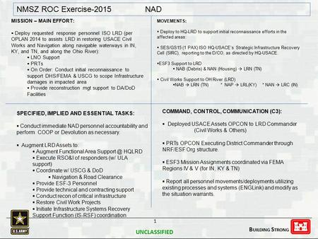 UNCLASSIFIED B UILDING S TRONG 1 NMSZ ROC Exercise-2015 NAD MISSION – MAIN EFFORT:  Deploy requested response personnel ISO LRD (per OPLAN 2014 to assists.