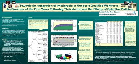 Towards the Integration of Immigrants in Quebec's Qualified Workforce: An Overview of the First Years Following Their Arrival and the Effects of Selection.
