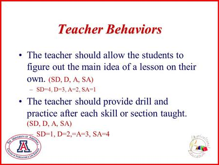 Teacher Behaviors The teacher should allow the students to figure out the main idea of a lesson on their own. (SD, D, A, SA) –SD=4, D=3, A=2, SA=1 The.