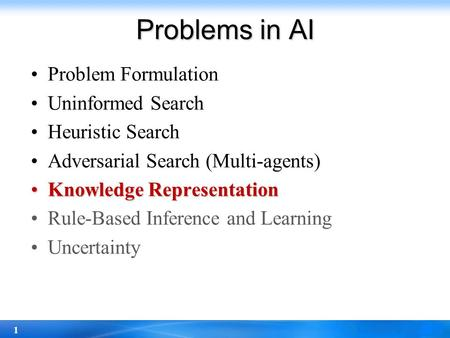 1 Problems in AI Problem Formulation Uninformed Search Heuristic Search Adversarial Search (Multi-agents) Knowledge RepresentationKnowledge Representation.