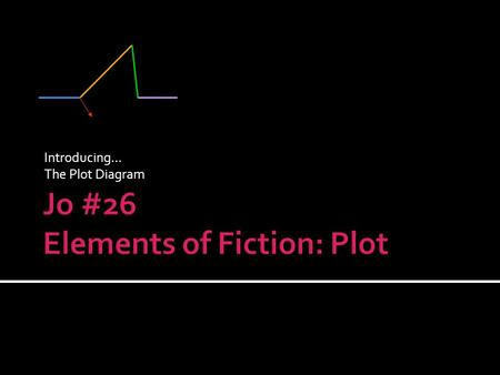 Introducing… The Plot Diagram  A visual representation of a story  Contains 6 specific parts Exposition Conflict Rising Action Climax Falling Action.