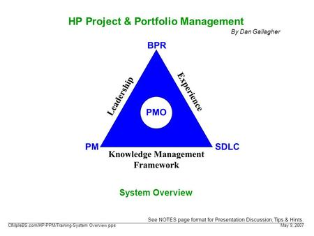 HP Project & Portfolio Management System Overview May 9, 2007 CIMpleBS.com/HP-PPM/Training-System Overview.pps By Dan Gallagher See NOTES page format for.