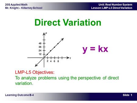 20S Applied Math Mr. Knight – Killarney School Slide 1 Unit: Real Number System Lesson: LMP-L5 Direct Variation Direct Variation Learning Outcome B-4 LMP-L5.