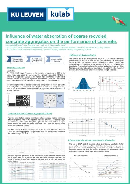 Influence of water absorption of coarse recycled concrete aggregates on the performance of concrete. ing. Joseph Miquel 1, ing. Boehme Luc 1, prof. dr.