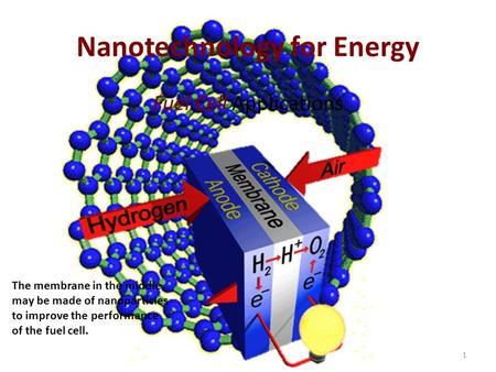 Nanotechnology for Energy Fuel Cell Applications The membrane in the middle may be made of nanoparticles to improve the performance of the fuel cell. 1.