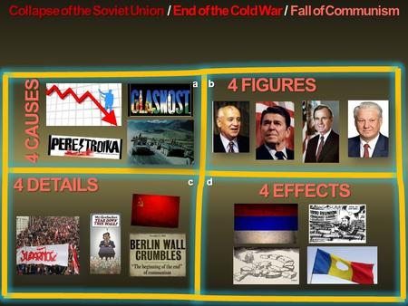 Collapse of the Soviet Union / End of the Cold War / Fall of Communism 4 FIGURES 4 DETAILS 4 EFFECTS ab cd 4 CAUSES.