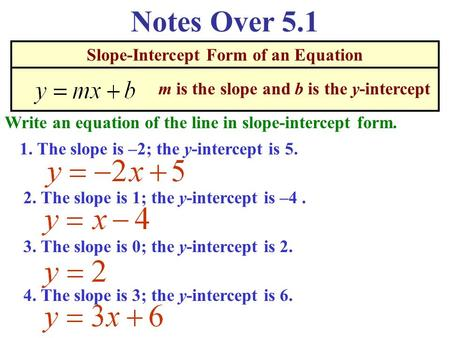 Slope-Intercept Form of an Equation Notes Over 5.1 Write an equation of the line in slope-intercept form. m is the slope and b is the y-intercept 1. The.