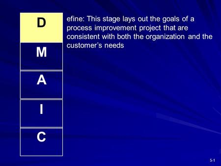 5-1 D M A C I efine: This stage lays out the goals of a process improvement project that are consistent with both the organization and the customer's needs.