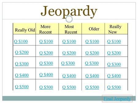 Jeopardy Really Old More Recent Most Recent Older Really New Q $100 Q $200 Q $300 Q $400 Q $500 Q $100 Q $200 Q $300 Q $400 Q $500 Final Jeopardy.