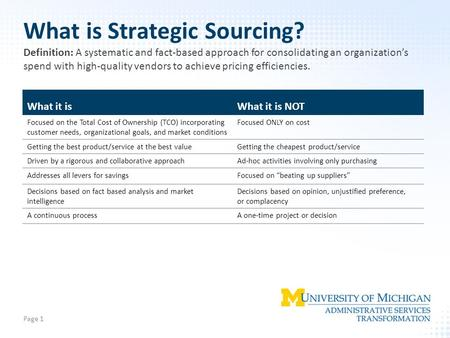 What is Strategic Sourcing? Page 1 Definition: A systematic and fact-based approach for consolidating an organization's spend with high-quality vendors.