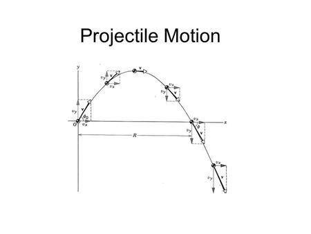 Projectile Motion. Objects in projectile motion follow a parabolic path called a trajectory.