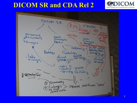1 DICOM SR and CDA Rel 2. 2 3 SIR SIR is extract of Imaging Report Summary Imaging Report (SIR)  Patient Personal Record  Back to Referring Physician.