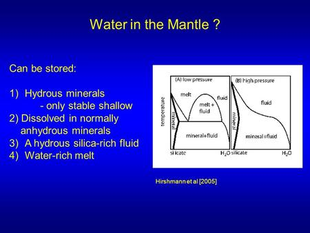 Water in the Mantle ? Can be stored: 1)Hydrous minerals - only stable shallow 2) Dissolved in normally anhydrous minerals 3)A hydrous silica-rich fluid.