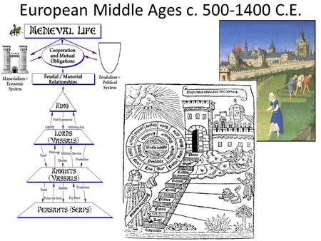 middle ages to the enlightenenment