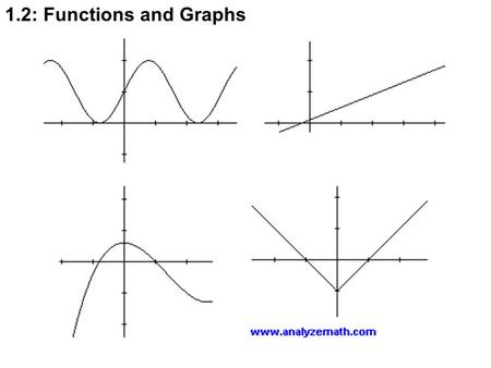 1.2: Functions and Graphs. Relation- for each x value, there can be any y-values. Doesn't pass the VLT. (ex. (1,2), (2,4), (1,-3) Function- For each x-value,