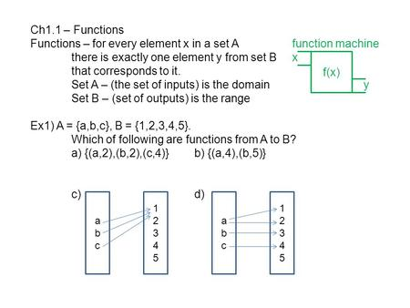 Ch1.1 – Functions Functions – for every element x in a set A function machine there is exactly one element y from set B x that corresponds to it. Set A.