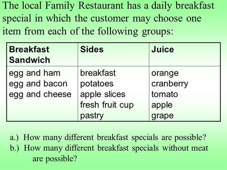 The local Family Restaurant has a daily breakfast special in which the customer may choose one item from each of the following groups: Breakfast Sandwich.