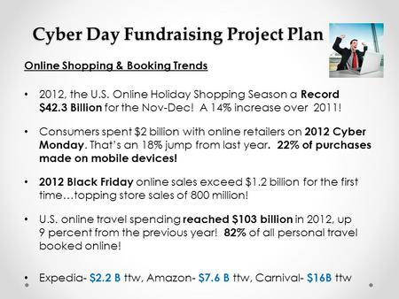 Cyber Day Fundraising Project Plan Online Shopping & Booking Trends 2012, the U.S. Online Holiday Shopping Season a Record $42.3 Billion for the Nov-Dec!