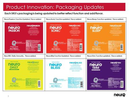 1 Product Innovation: Packaging Updates NeuroPassion: Function Updated, Flavor addedNeuroSonic Function updated. Flavor added,NeuroSleep: Function updated.