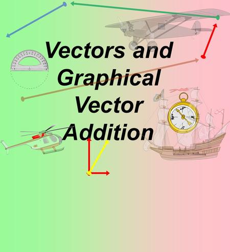 Vectors and Graphical Vector Addition. What is a vector? Si mply put, a vector is any measurement with a direction. A common example would be velocity.