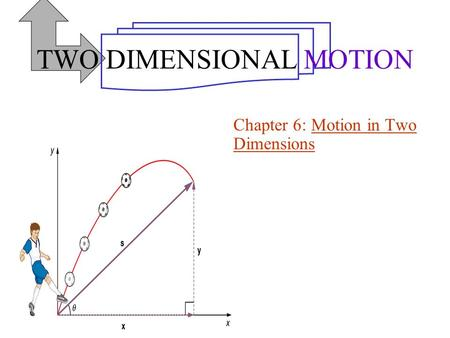 Chapter 6: Motion in Two Dimensions TWO DIMENSIONAL MOTION.