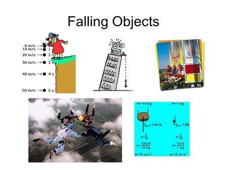 Falling Objects. All objects, regardless of their mass, fall at 9.8 m/s 2 near the surface of the earth. (This law excludes the effects of air resistance.)