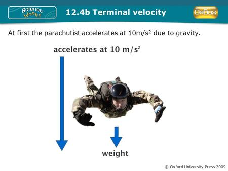 © Oxford University Press 2009 12.4b Terminal velocity At first the parachutist accelerates at 10m/s 2 due to gravity.
