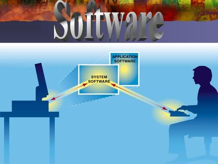 System Software Provides GUI Manages the resources of the computer system Defines the Software Platform Components of System Software Operating system.