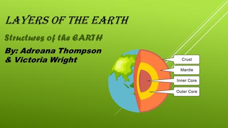 LAYERS OF THE EARTH Structures of the EARTH By: Adreana Thompson & Victoria Wright.