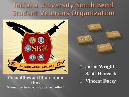 " Jason Wright  Scott Hancock  Vincent Doczy Commilites auxilium sulum alius ""Comrades in arms helping each other"""