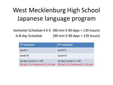 West Mecklenburg High School Japanese language program Semester Schedule 4 X 4(90 min X 90 days = 135 hours) A-B day Schedule (90 min X 90 days = 135 hours)