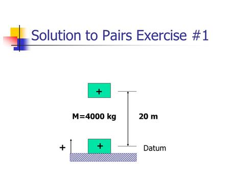 20 mM=4000 kg + + + Datum Solution to Pairs Exercise #1.
