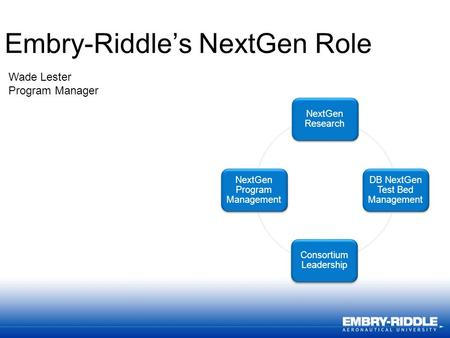 Embry-Riddle's NextGen Role NextGen Research DB NextGen Test Bed Management Consortium Leadership NextGen Program Management Wade Lester Program Manager.