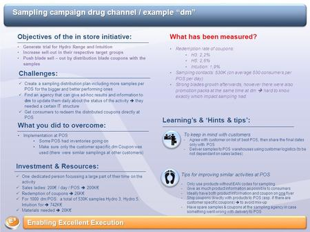 "Sampling campaign drug channel / example ""dm"" Objectives of the in store initiative: Generate trial for Hydro Range and Intuition Increase sell-out in."