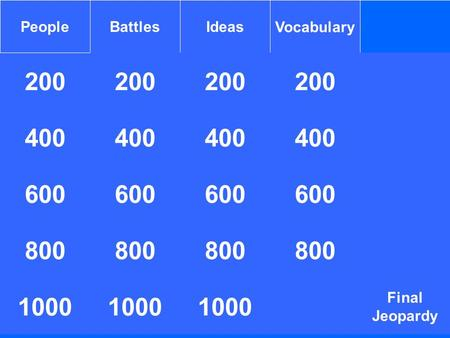200 PeopleBattlesIdeasVocabulary 200 400 1000 400 600 800 1000 800 400 Final Jeopardy 800 1000.