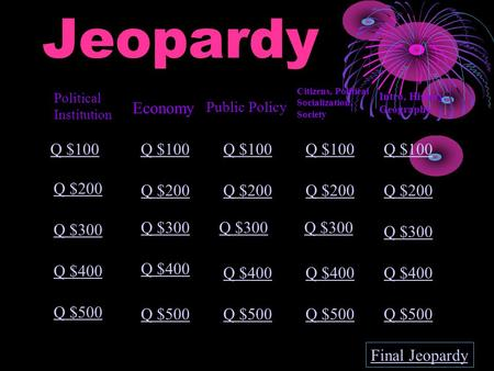 Jeopardy Political Institution Economy Public Policy Citizens, Political Socialization, Society Intro, History, Geography Q $100 Q $200 Q $300 Q $400 Q.