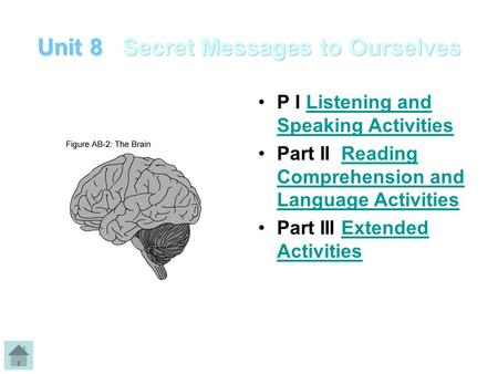 Unit 8 Secret Messages to Ourselves P I Listening and Speaking ActivitiesListening and Speaking Activities Part II Reading Comprehension and Language.