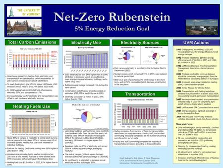 Net-Zero Rubenstein 5% Energy Reduction Goal Main campus electricity is supplied by the Burlington Electric Department (BED). Nuclear energy, which comprised.