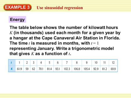 EXAMPLE 3 Use sinusoidal regression Energy The table below shows the number of kilowatt hours K (in thousands) used each month for a given year by a hangar.