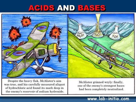 ACIDS AND BASES www.lab-initio.com. Properties  electrolytes  turn litmus red  sour taste  react with metals to form H 2 gas  slippery feel  turn.
