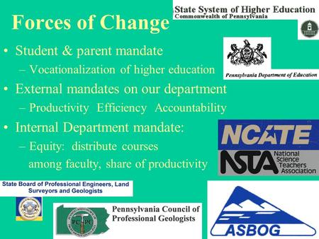 Forces of Change Student & parent mandate –Vocationalization of higher education External mandates on our department –Productivity Efficiency Accountability.