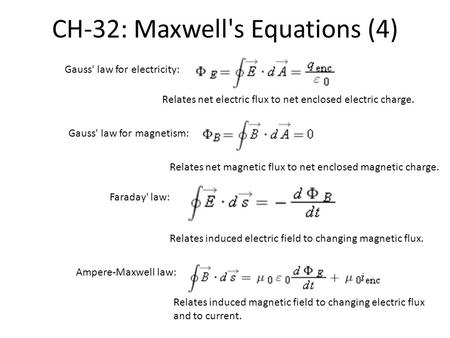 CH-32: Maxwell's Equations (4) Gauss' law for electricity: Gauss' law for magnetism: Relates net electric flux to net enclosed electric charge. Relates.