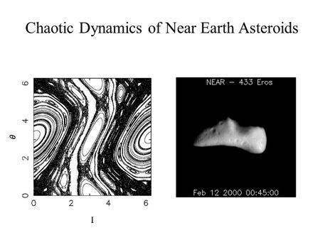 Chaotic Dynamics of Near Earth Asteroids. Chaos Sensitivity of orbital evolution to a tiny change of the initial orbit is the defining property of chaos.