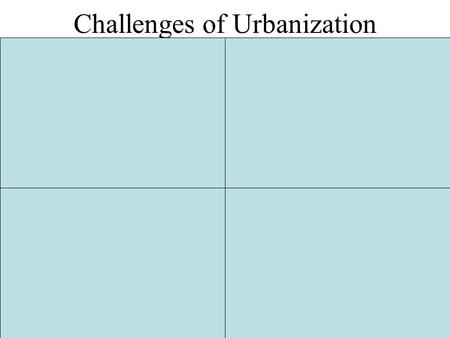 Challenges of Urbanization. Urbanization: Growth of Cities Most immigrants move into city areas –Cheapest and convenient Offered unskilled labor jobs.