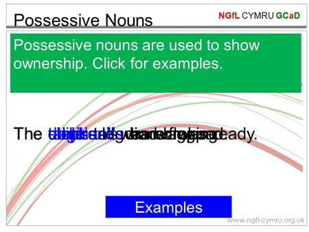 NGfL CYMRU GCaD www.ngfl-cymru.org.uk Possessive nouns are used to show ownership. Click for examples. Examples Possessive Nouns The dog's tail was wagging.The.
