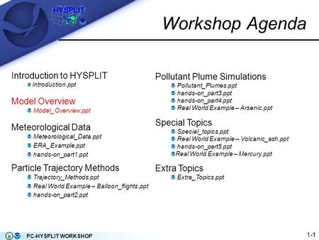 Workshop Agenda Introduction to HYSPLIT Model Overview