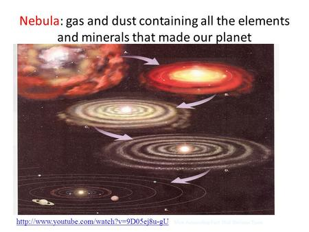 Nebula: gas and dust containing all the elements and minerals that made our planet