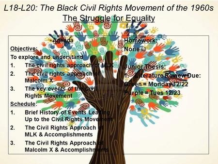 civil rights movement key players Key players gallery headlines of history  former chairman of the greensboro human relations commission and was active for 15 years in the civil rights movement.