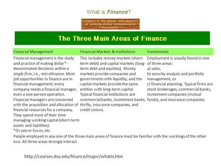 Financial ManagementFinancial Markets & InstitutionsInvestments Financial management is the study and practice.