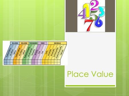 Place Value. How many minutes are there in a year?